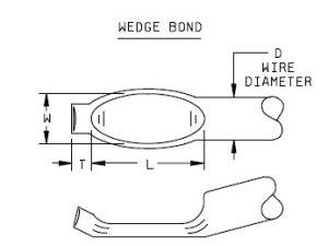 wedge-bond-criteria